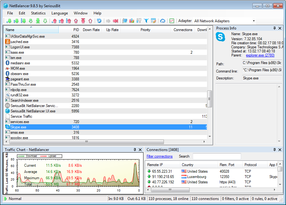 NetBalancer 10.1.2.2393 Crack Full Version Download